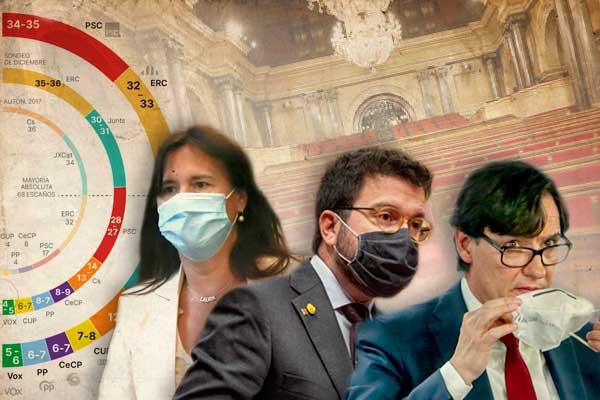 Declaración de Izquierda Revolucionaria sobre la situación política en Catalunya. ¡Por la república y el socialismo!